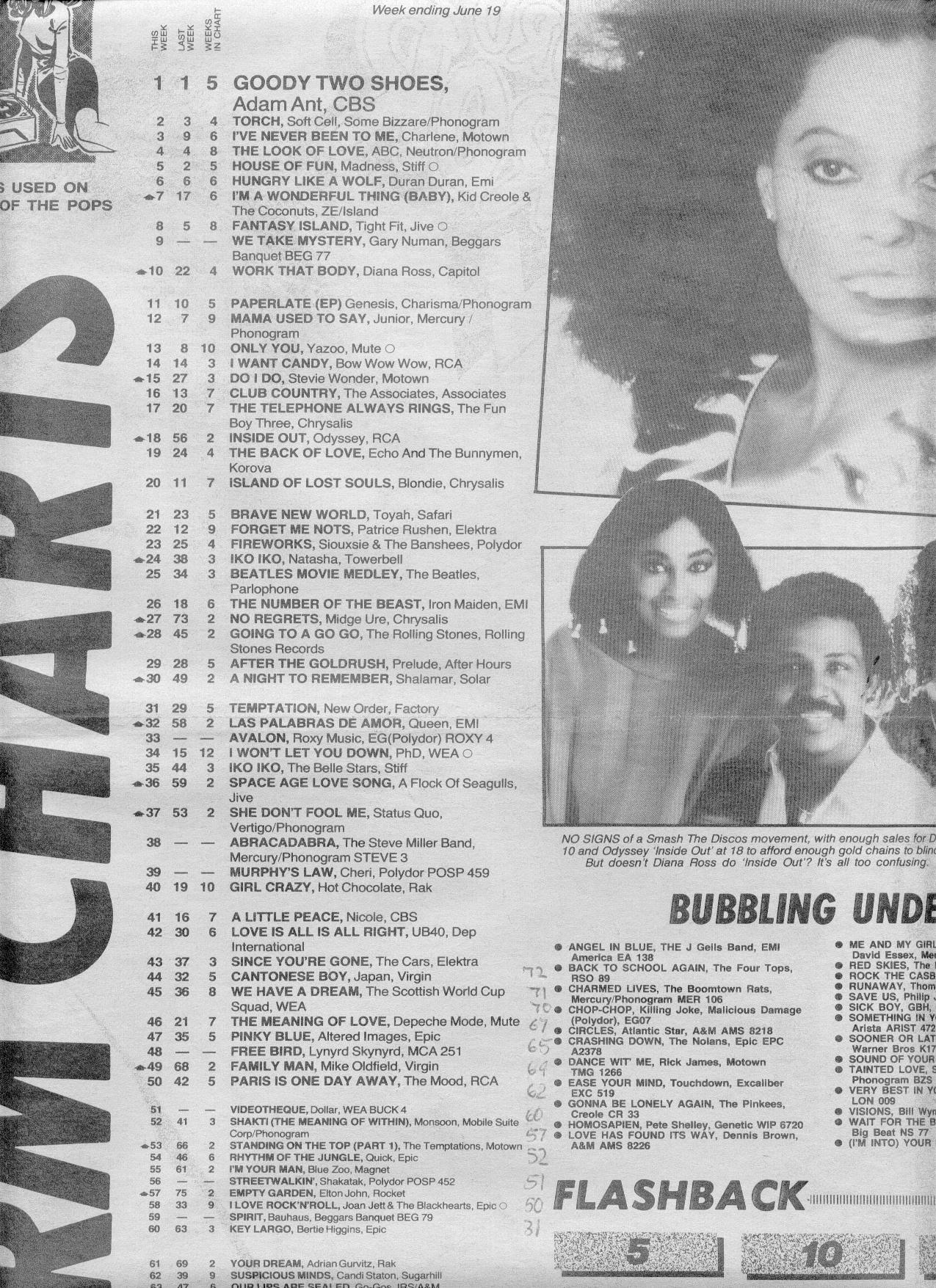 Index of /UK/1982